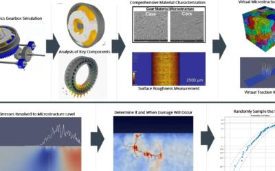 digitalclone-for-engineering